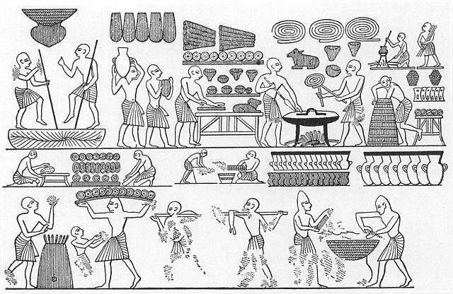640px-Ramses_III_bakery